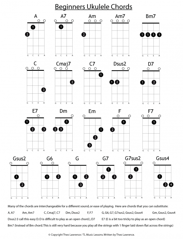 100 Beginners Chord Progressions For Ukulele Ebookpage16g 600