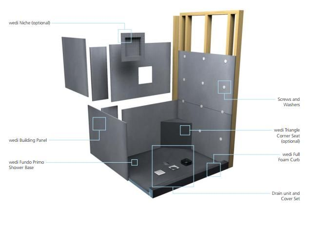 Wedi Waterproof Shower Systems Offer Dependable Cost Effective Solutions For Constructing 100 Waterproof An With Images Decorating Bathroom Shower Systems Locker Storage