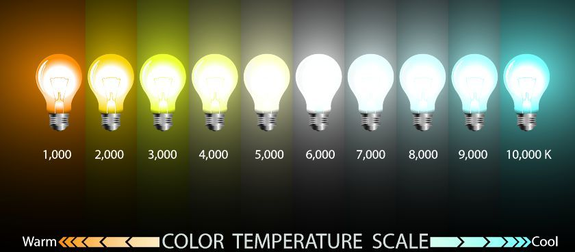 Color Temperature Scale For Light Bulbs Color Temperature Scale Color Temperature Cool Lighting