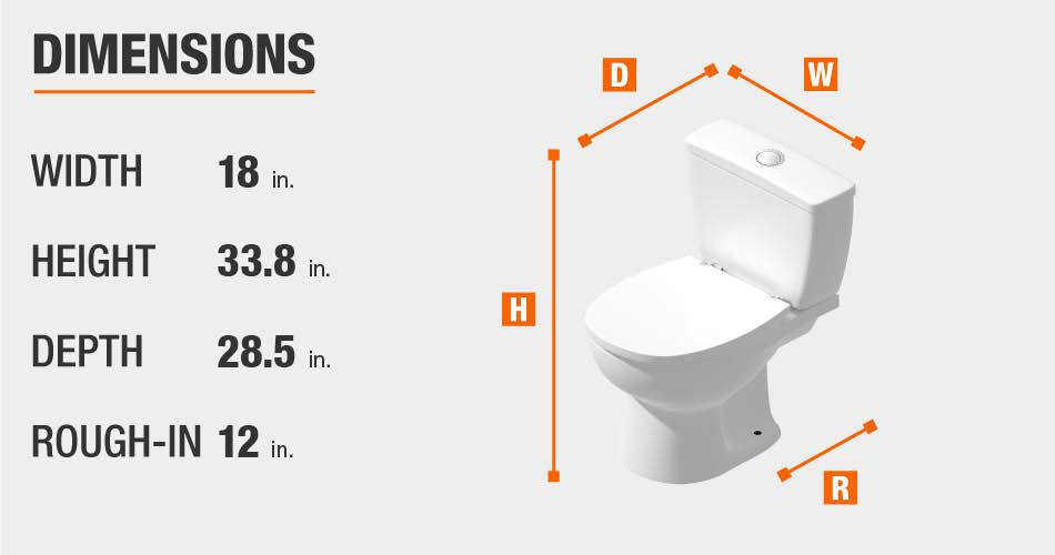Glacier Bay 2 Piece 1 1 Gpf 1 6 Gpf Dual Flush Round Toilet In White N2428r Df The Home Depot In 2020 Glacier Bay One Piece Toilets Toilet