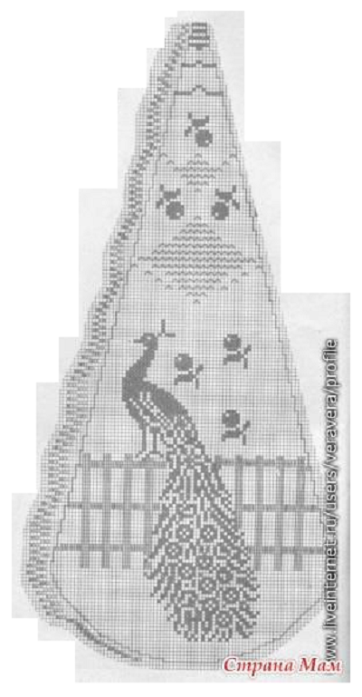 Pin by Gülcan on Ev Aksesuarları   Pinterest   Crochet, Filet ...