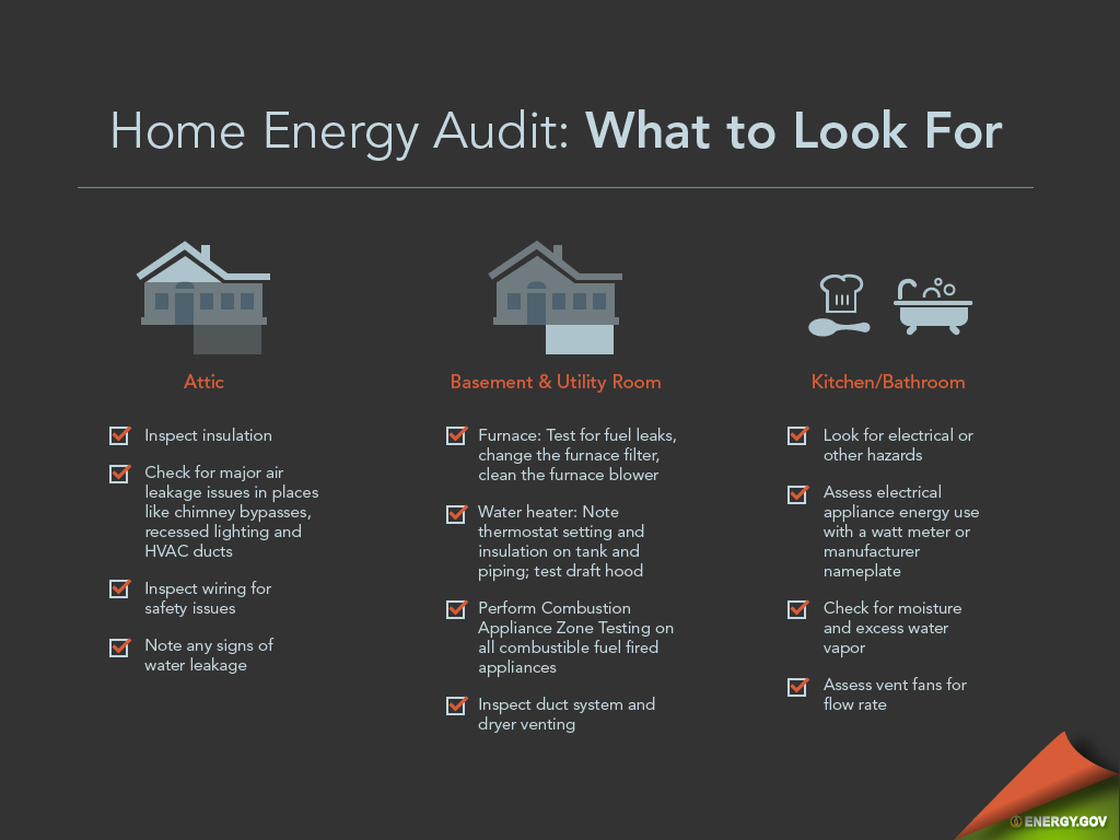 Energy Saver 101 Infographic Home Energy Audits Energy Audit Energy Saver Energy Saving Tips