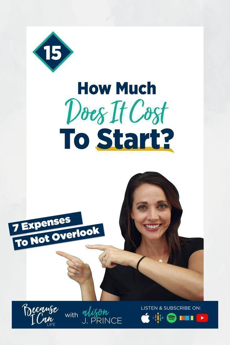 How Much Does It Cost to Start an Store? in