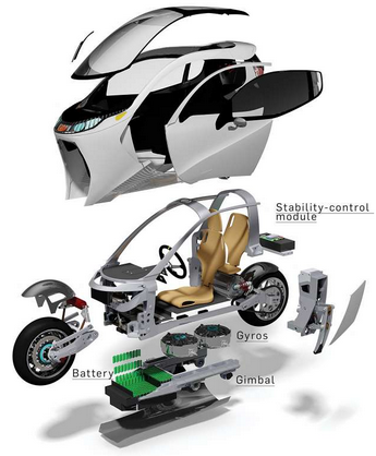 Lit Motors\' self-balancing fully electric motorcycle-car hybrid ...