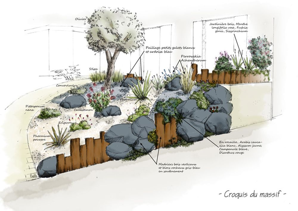 Idspace paysagiste infographiste design mobilier for Garden design sketches
