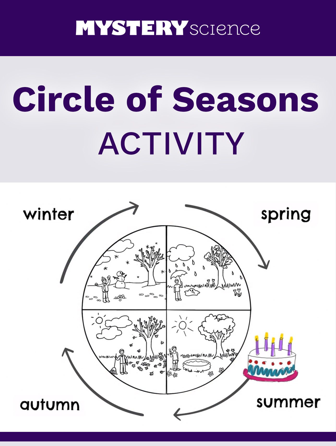 Circle Of Seasons Activity Free Hands On Science Activity For 0th And 1st Preschool Teaching Materials Science Activities Childrens Science Activities [ 1860 x 1400 Pixel ]