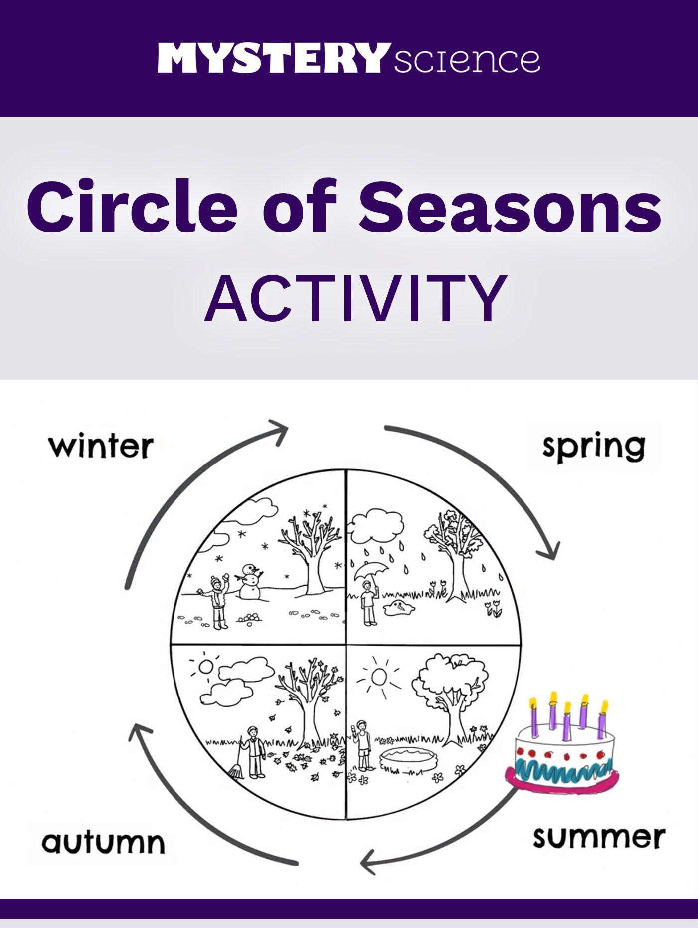 Circle Of Seasons Activity