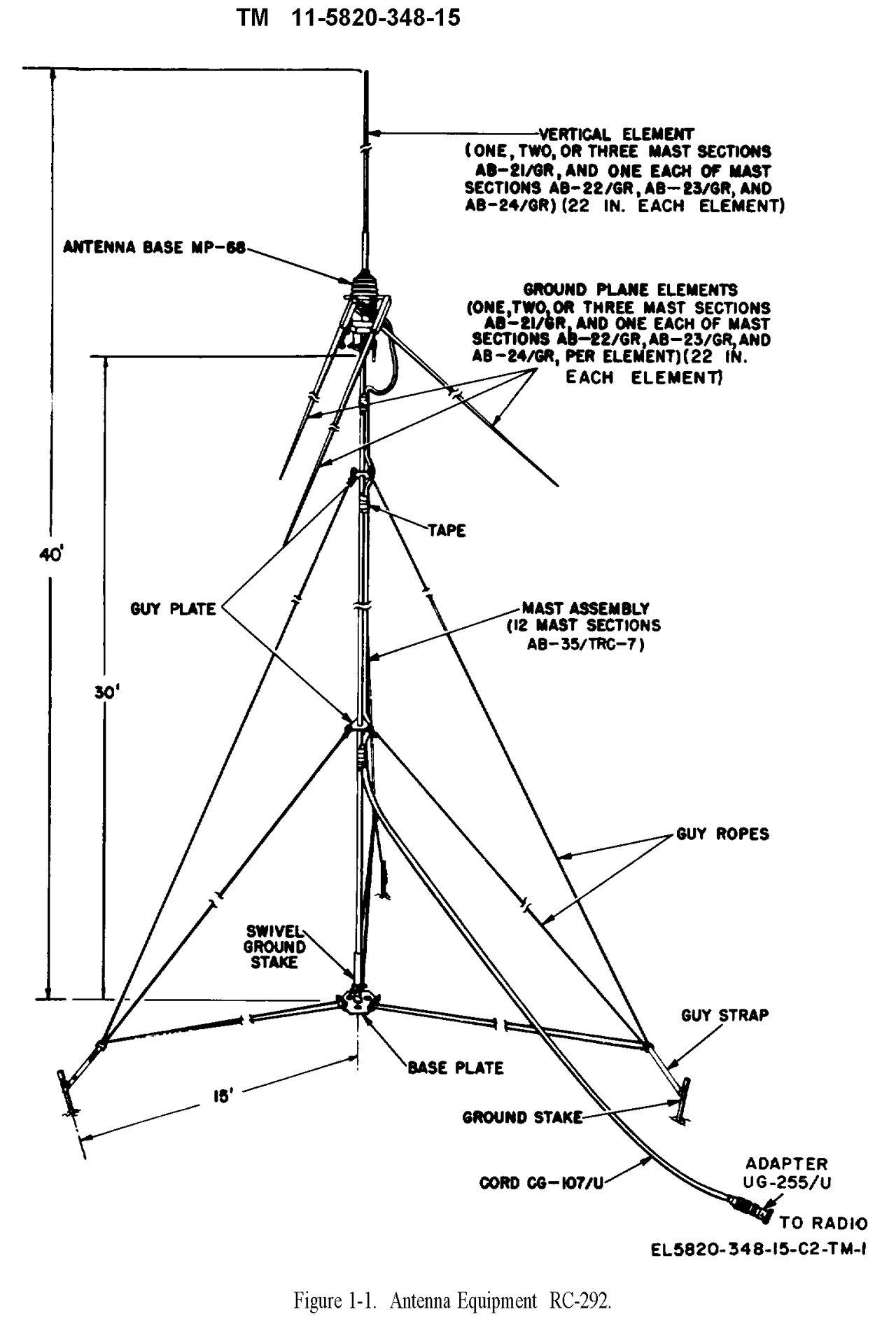 Vhf L Antenna Prc 68