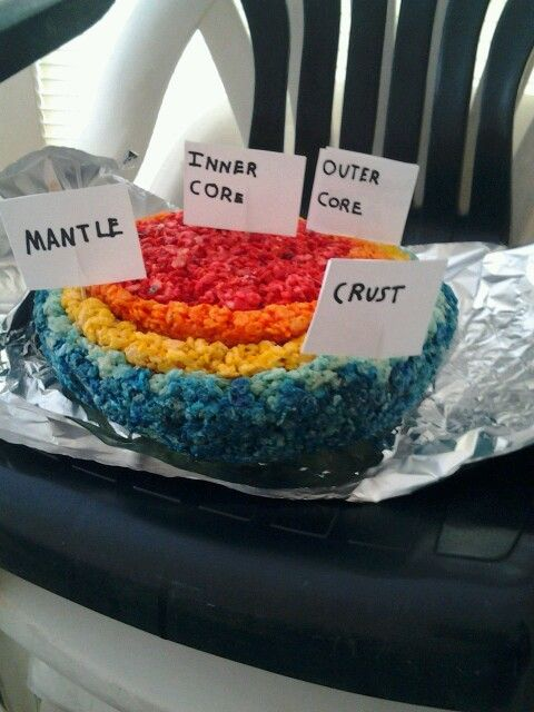 Rice Crispy Earth Layers Ay Ay Ron Pinterest Earth Science