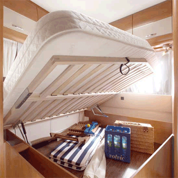 caravan inbouwtoilet thetford