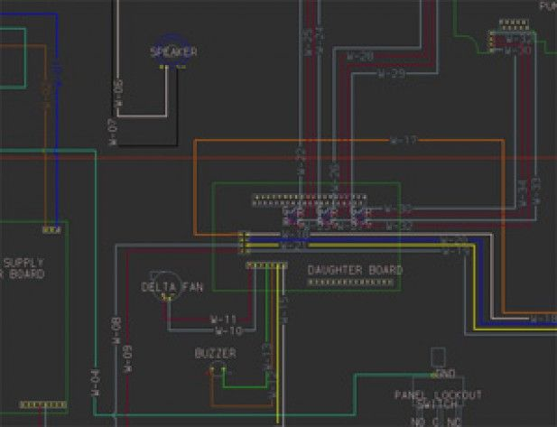 Rsd Now Called Creo Schematics This Course Enables Participants To Experience The Fast And Easy Creation And Modification Of Even Design Engineering System