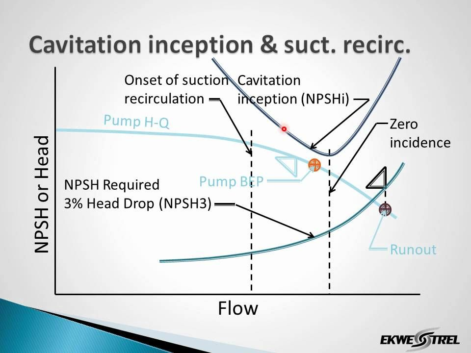 Critical Pump Selection - Three Major Issues |    Engineering Lab