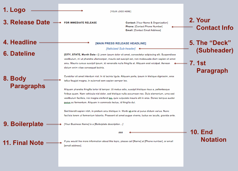 How To Write A New Hire Press Release Free Template Writing A Press Release Press Release Template Press Release