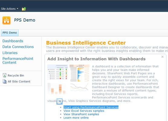 Performance point + vs reporting services Dashboards Pinterest