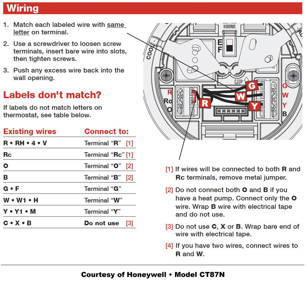 honeywell thermostat wiring instructions hvac wire, heatinghoneywell thermostat wiring instructions for 4 \u0026 5 wire applications learn how to wire basic thermostats and digital thermostats to operate heat and
