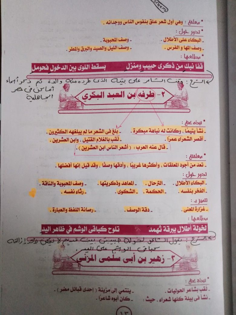 Pin By Abrar Qais Abdelrasoul On Studying Bullet Journal Journal