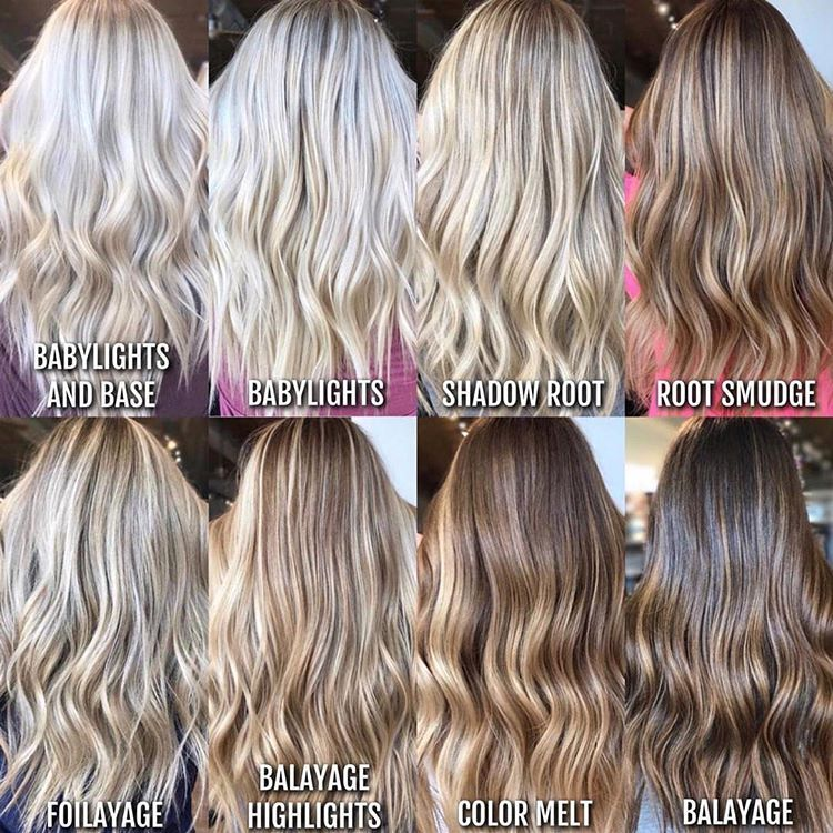 There Are So Many Different Color Techniques Available I Put Together This Chart To Make The Booking Process A Littl Artistic Hair Blonde Balayage Hair Styles