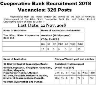 Latest Government Jobs in India- Govt Jobs Portal   Govt Jobs in