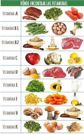 alimentos ricos en vitaminas y minerales ejemplos