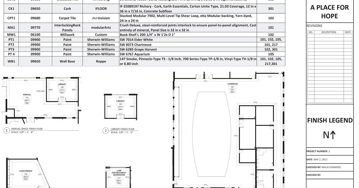 Pin on Interior design questionnaire, templates
