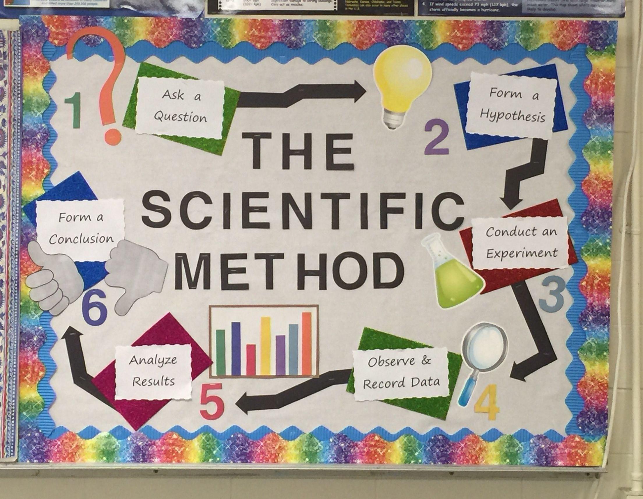 Bulletin Board . Berry' 5th Grade Science