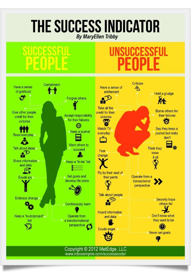 17 habits of successful unsuccessful people infographic efficient life skills definition of successcareer - Successful Career How To Be Successful In Career In Life