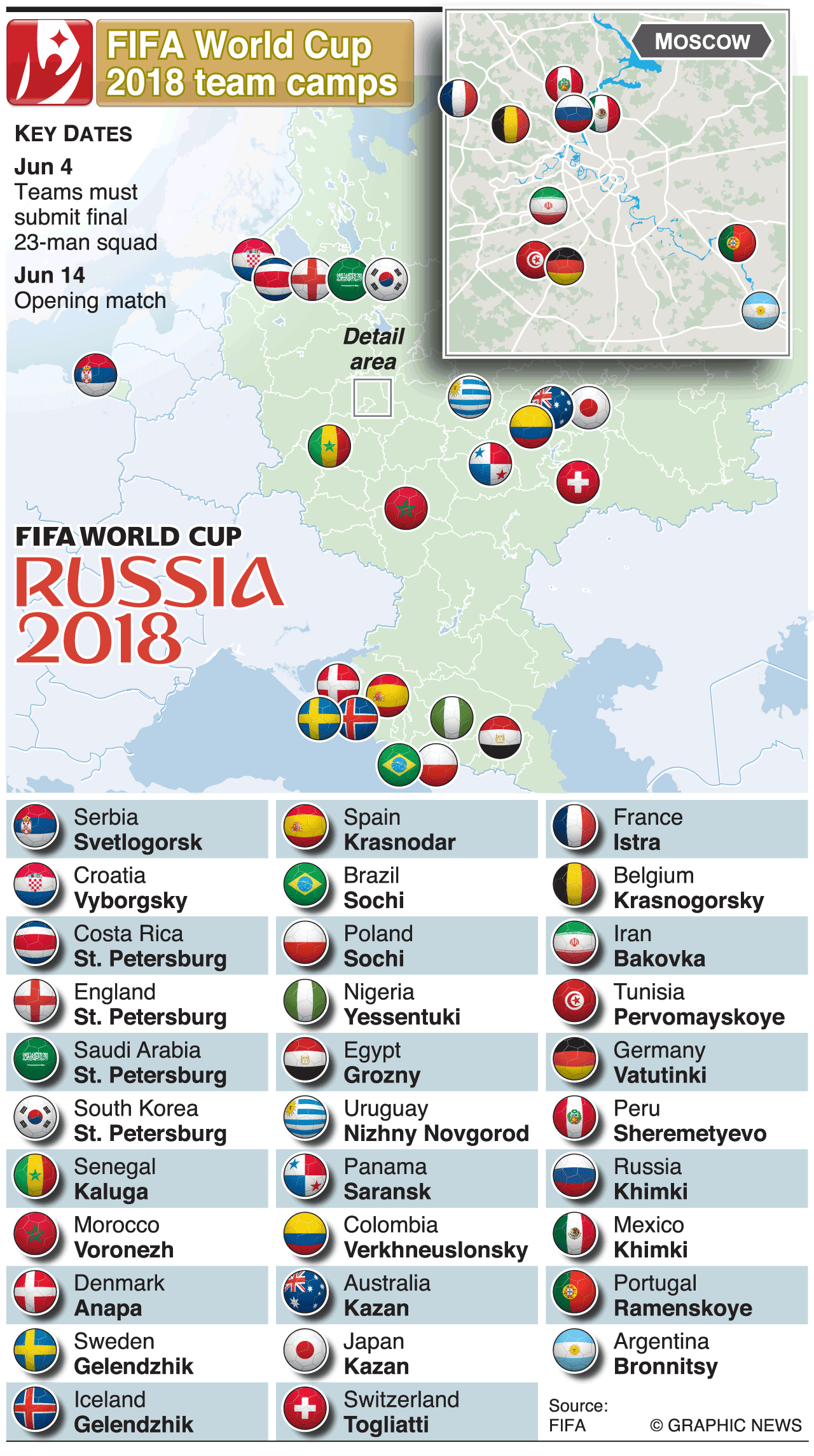 Infographic The 32 Teams That Reached The 2018 World Cup Statista World Cup World Cup Teams World Cup 2018