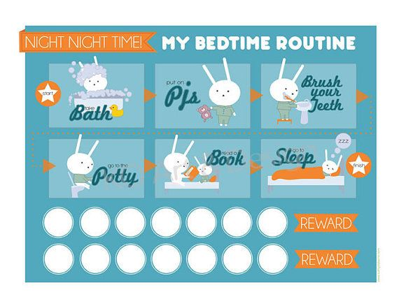 Printable Morning Night Time Routine Chart Potty by ...