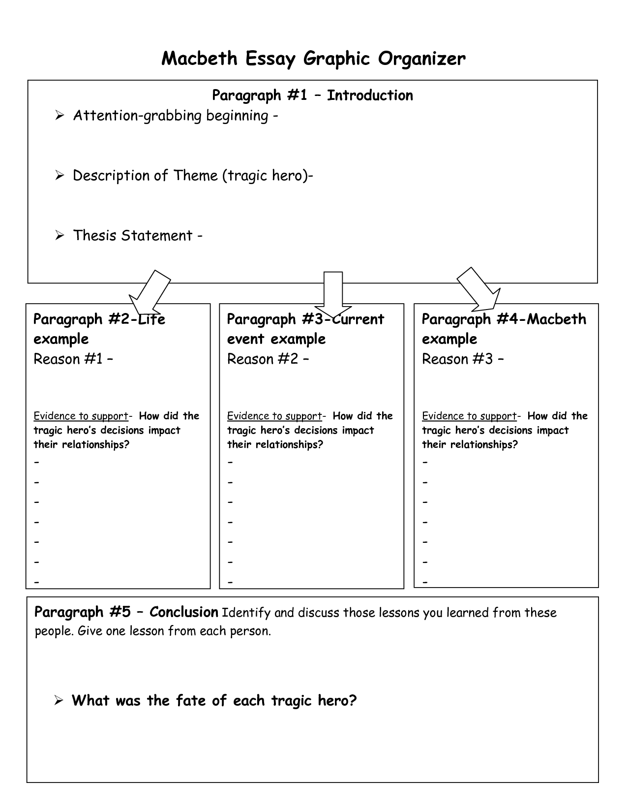 Graphic organizer macbeth and modern tragic hero sayn s n info