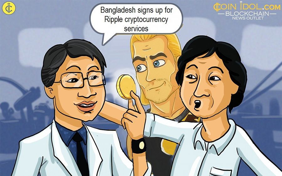 bitcoin banglades bank miért van ma a bitcoin piac