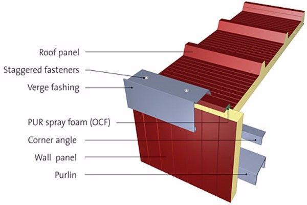 Pu Polyurethane wall or roof insulated Sandwich Panel