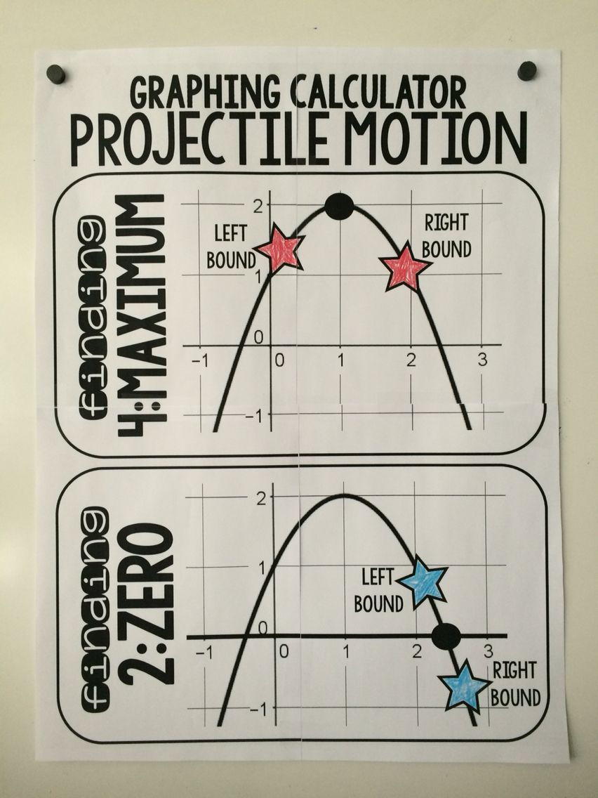 Projectile Motion Posters | Word problems, Calculator and Students