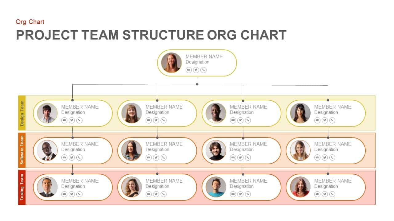 Project Team Structure Org Chart Powerpoint Template And Keynote