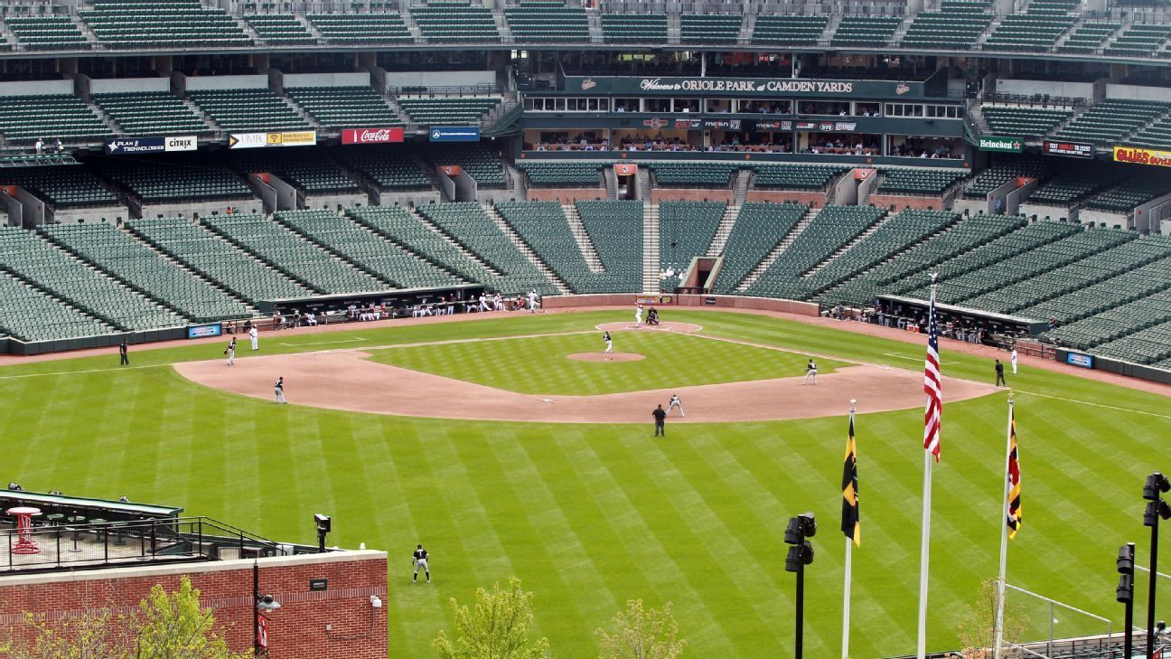 When Baseball Played Without Fans In Baltimore In 2020 Play Baseball Buck Showalter Major League Baseball