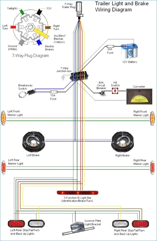 new 7 pin wiring diagram unique electric trailer brakes