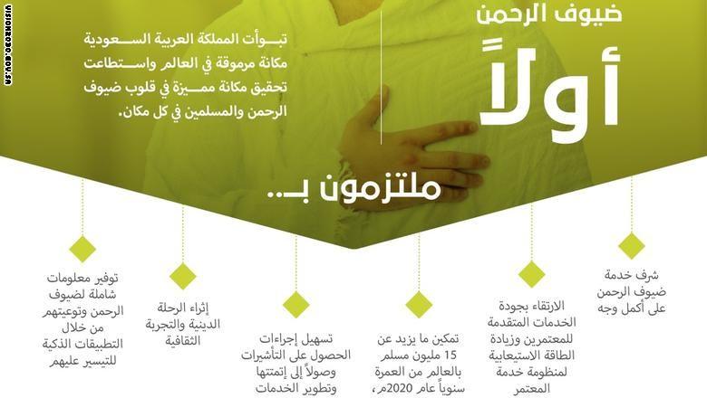بالصور رؤية السعودية 2030 تشرح استراتيجية المستقبل عبر الانفوجرافيك Infographic Education