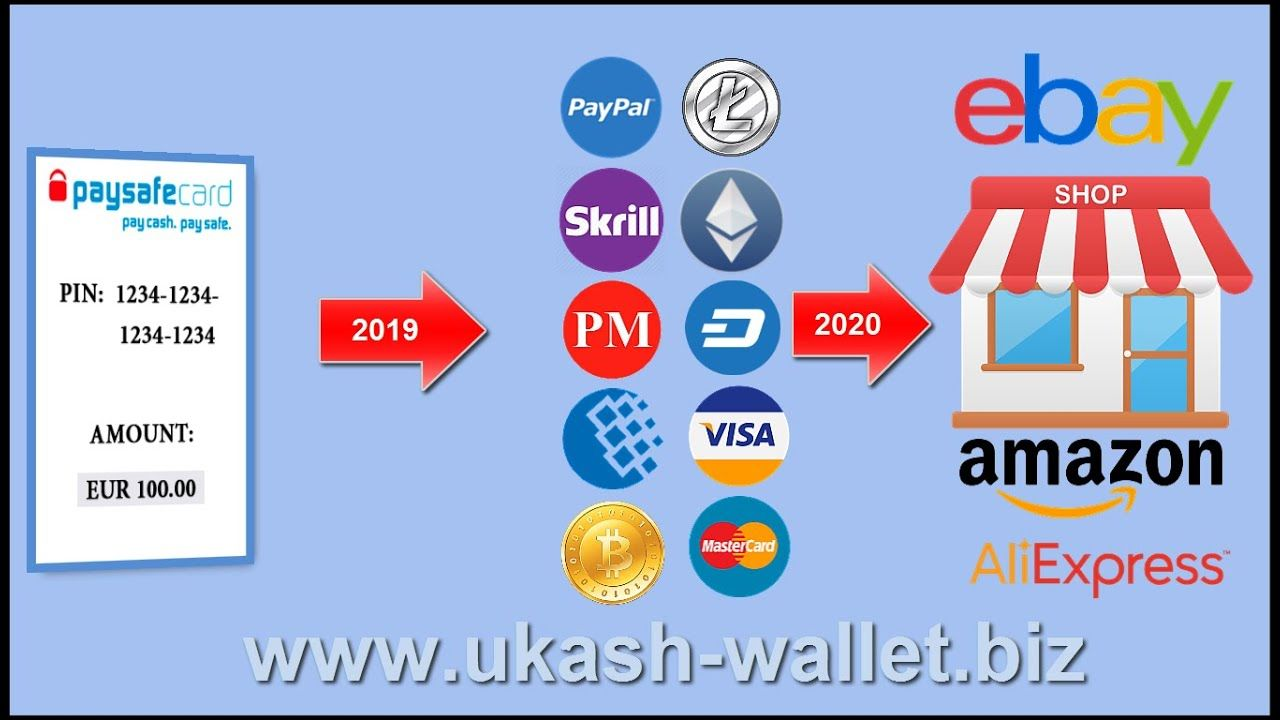 How To Exchange Paysafecard To Paypal Skrill Perfect Money Wm Btc Perfect Money Paypal Bitcoin
