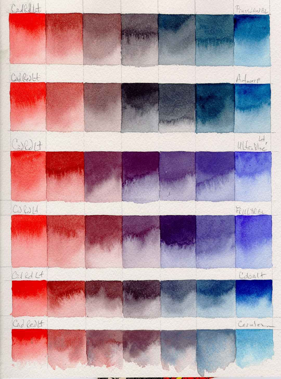 mixing red and blue does not always produce purple purple color
