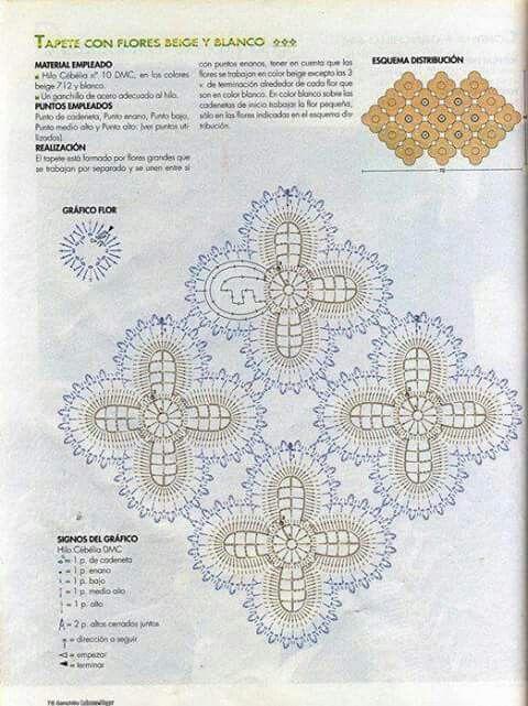 Mantel | Carpetas | Pinterest | Tapetes tejidos, Tapetes y Carpeta