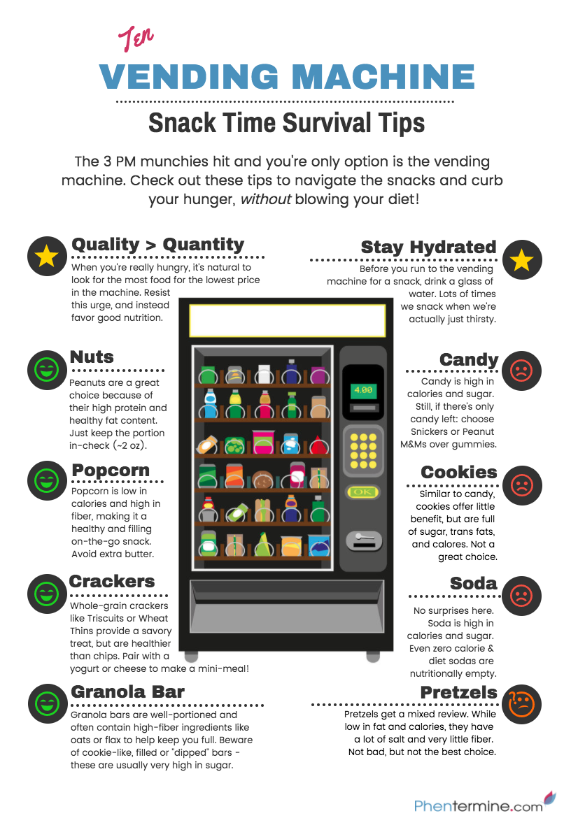 Bild von Healthier Vending Machine Snacks [Infographic