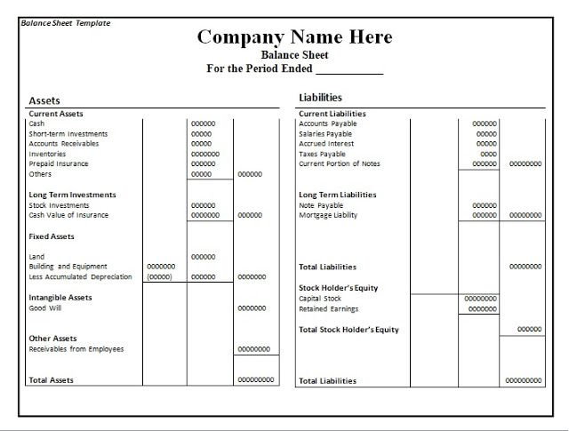Account Balance Sheet Template For Excel Download Free Balance