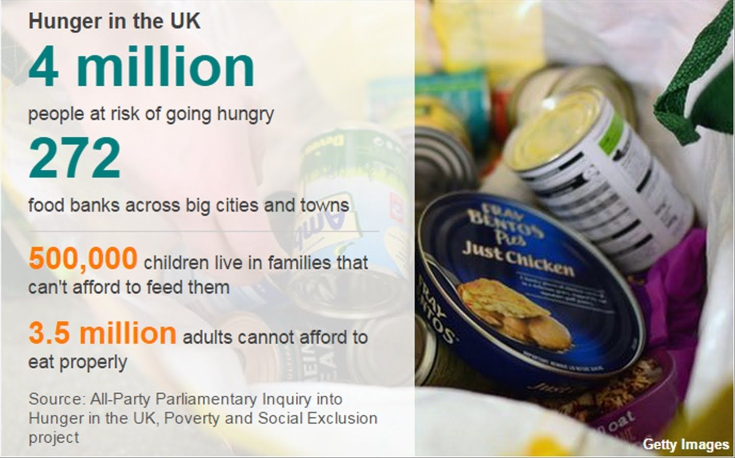 Feeding britain the rise of poverty and hunger in the uk