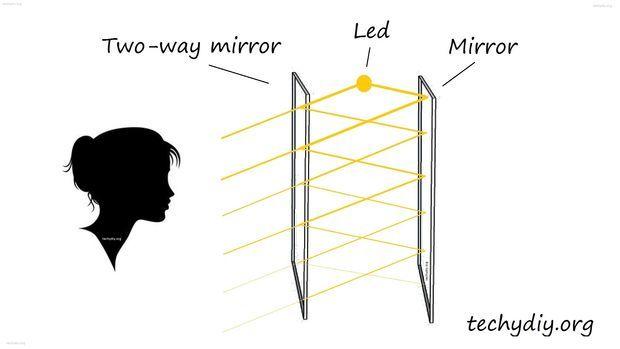 Modern Led Infinity Mirror Table Lamp S Izobrazheniyami Svetilniki Dlya Doma Dom