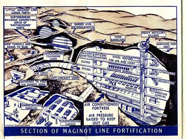 Maginot Line Tunnel Network With Images War Underground World Military Bunkers