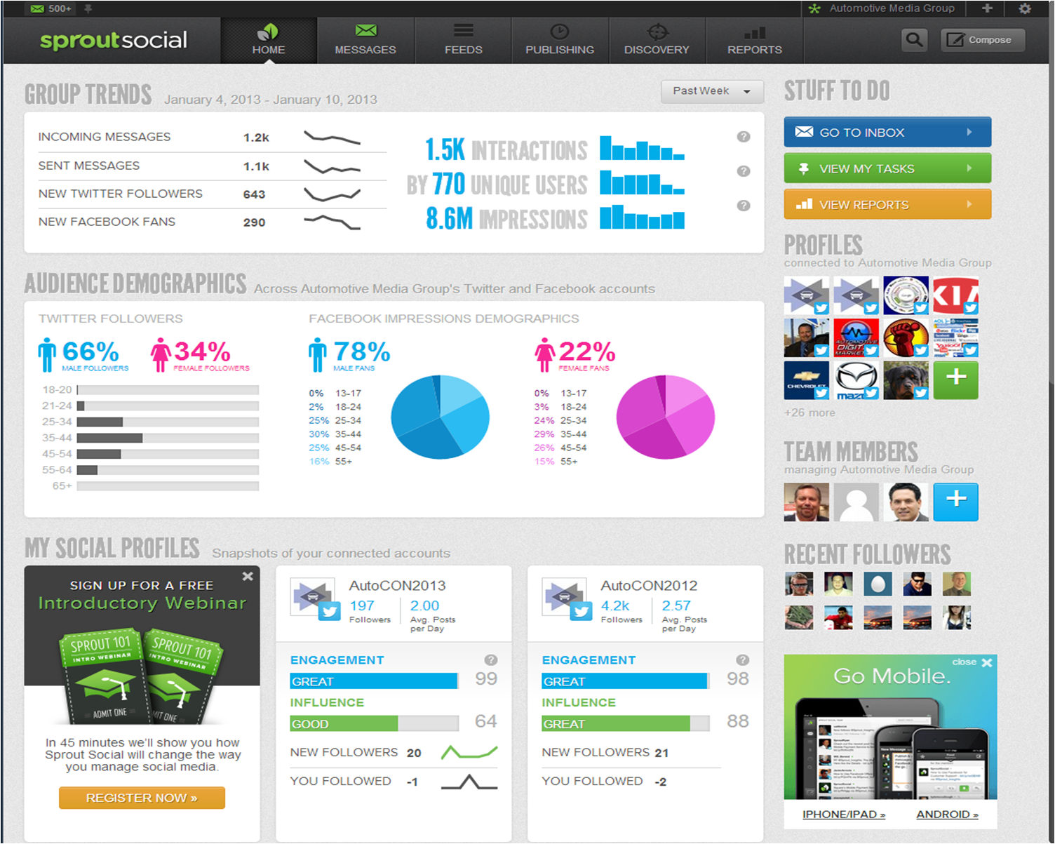 sprout social Google Search Data visualization, New