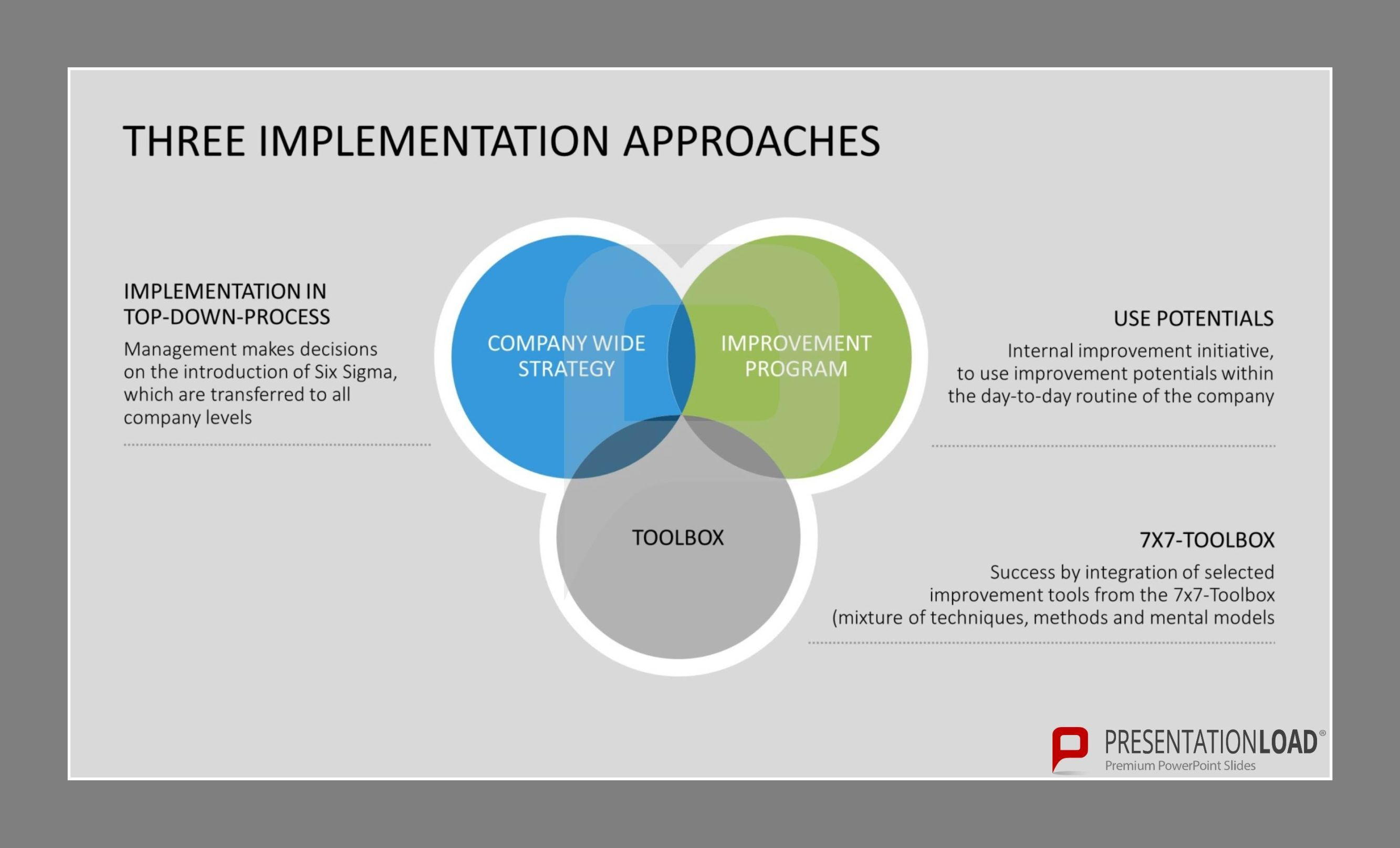 Three Implementation Approaches: Companywide strategy, improvement ...