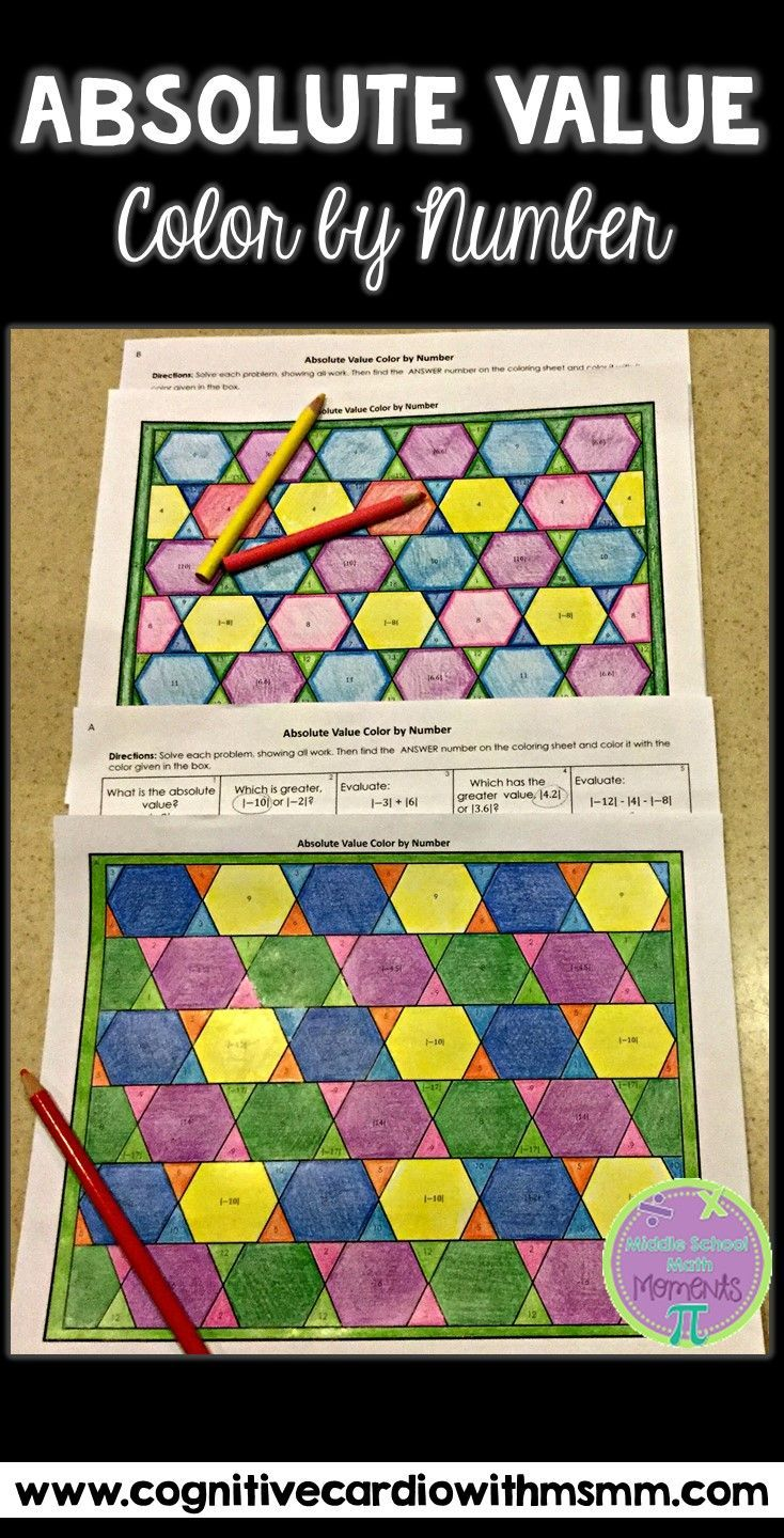 Absolute Value Color by Number Melany School Absolute