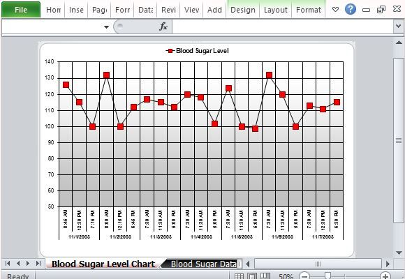 Free excel template for tracking blood sugar levels also word templates rh pinterest