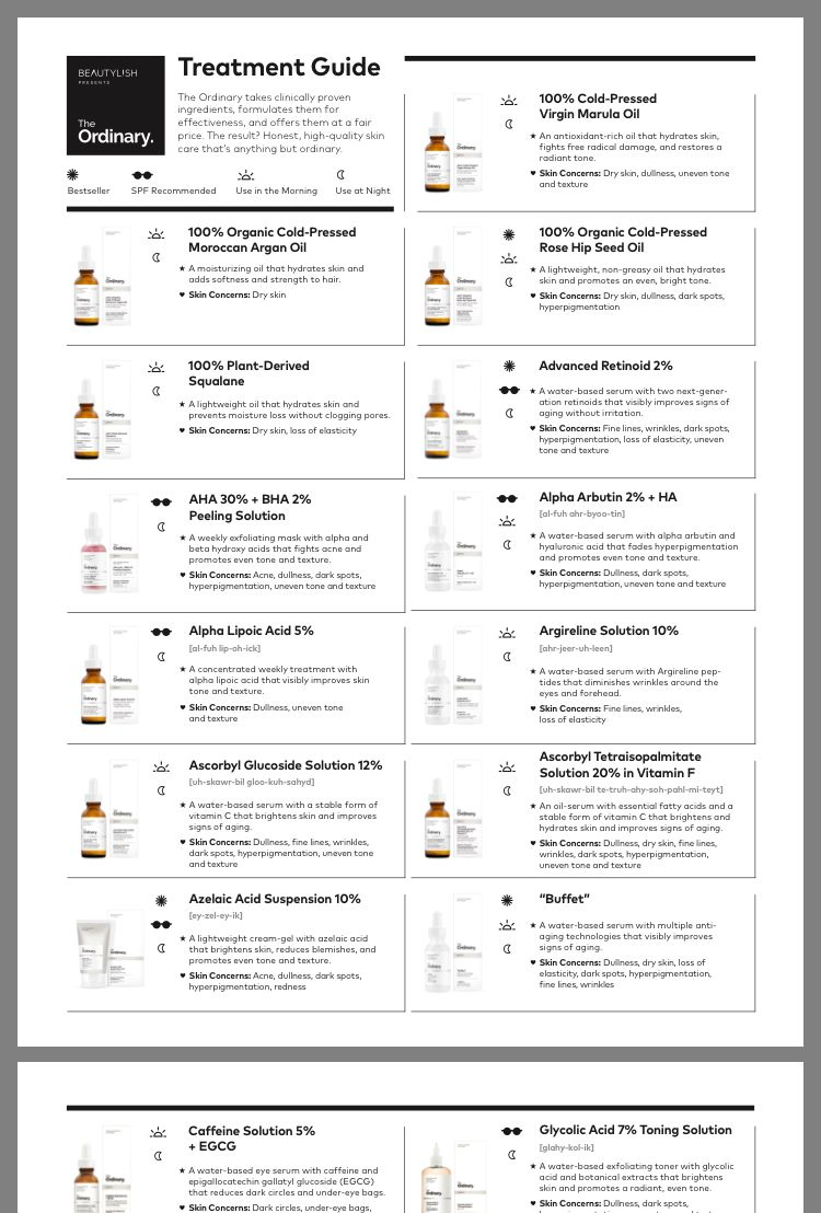 Pin by Katie Coker on Beauty The ordinary skincare