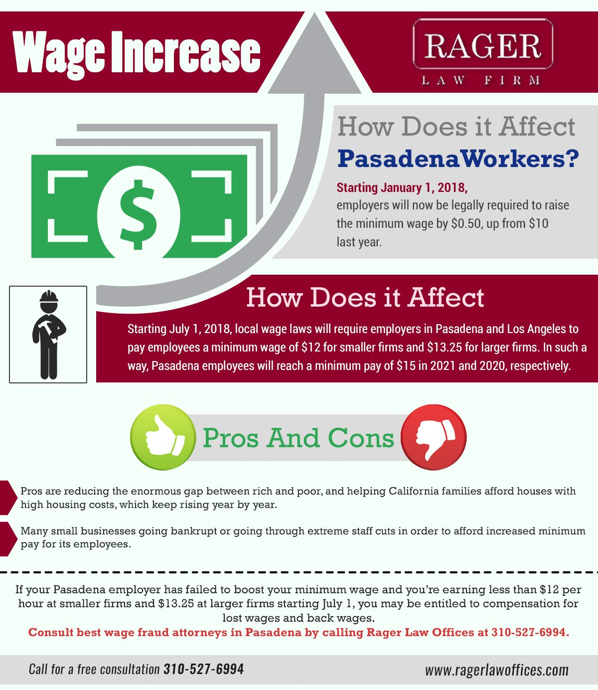 California Is Unrolling New Minimum Wage Requirements Almost Every Year As The State Is On Its Path To Set A Minimum Wage At 12 F Pasadena Attorneys Law Firm